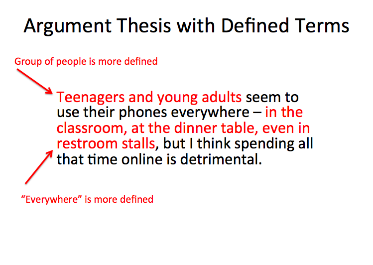thesis defintion