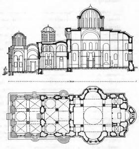 Fig. 22. Athos. Hilandari Monastery. Church of the Presentation of the Virgin. Groundplan and Longitudinal Cross-Section, 14th Century.